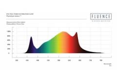 Los colores del sol en grados kelvin